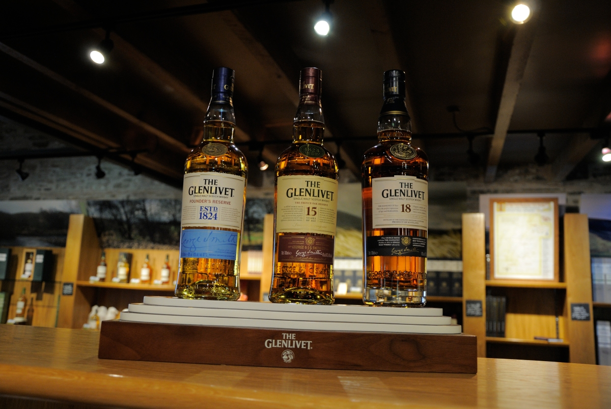 The origin of Scotch Whisky names