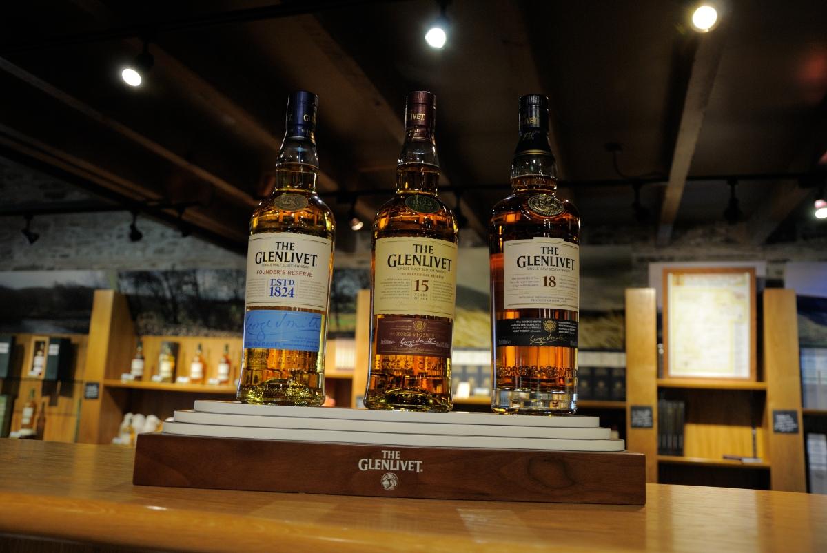 The origin of Scotch Whisky names